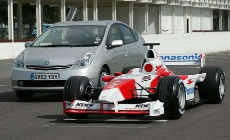 How has Formula 1 shaped the car industry?